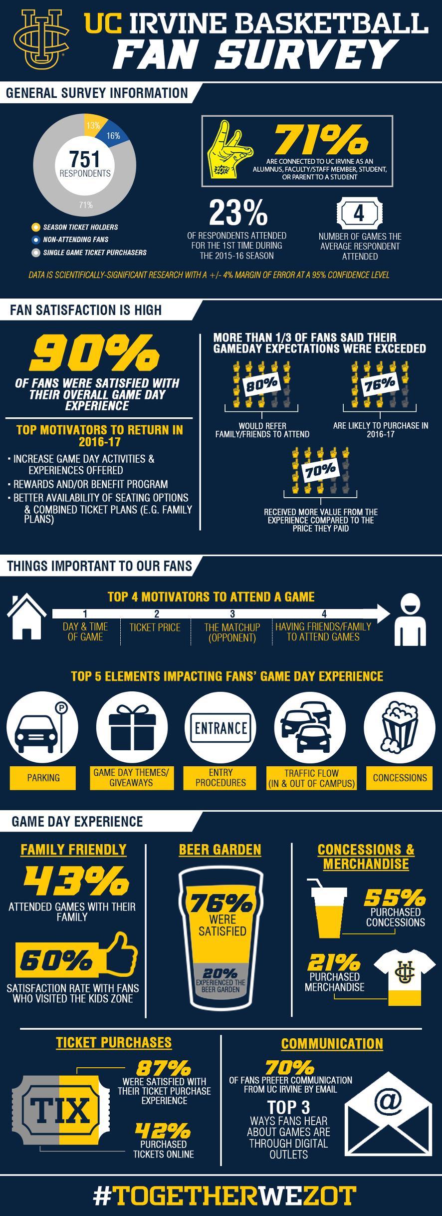 UCI_Infographic